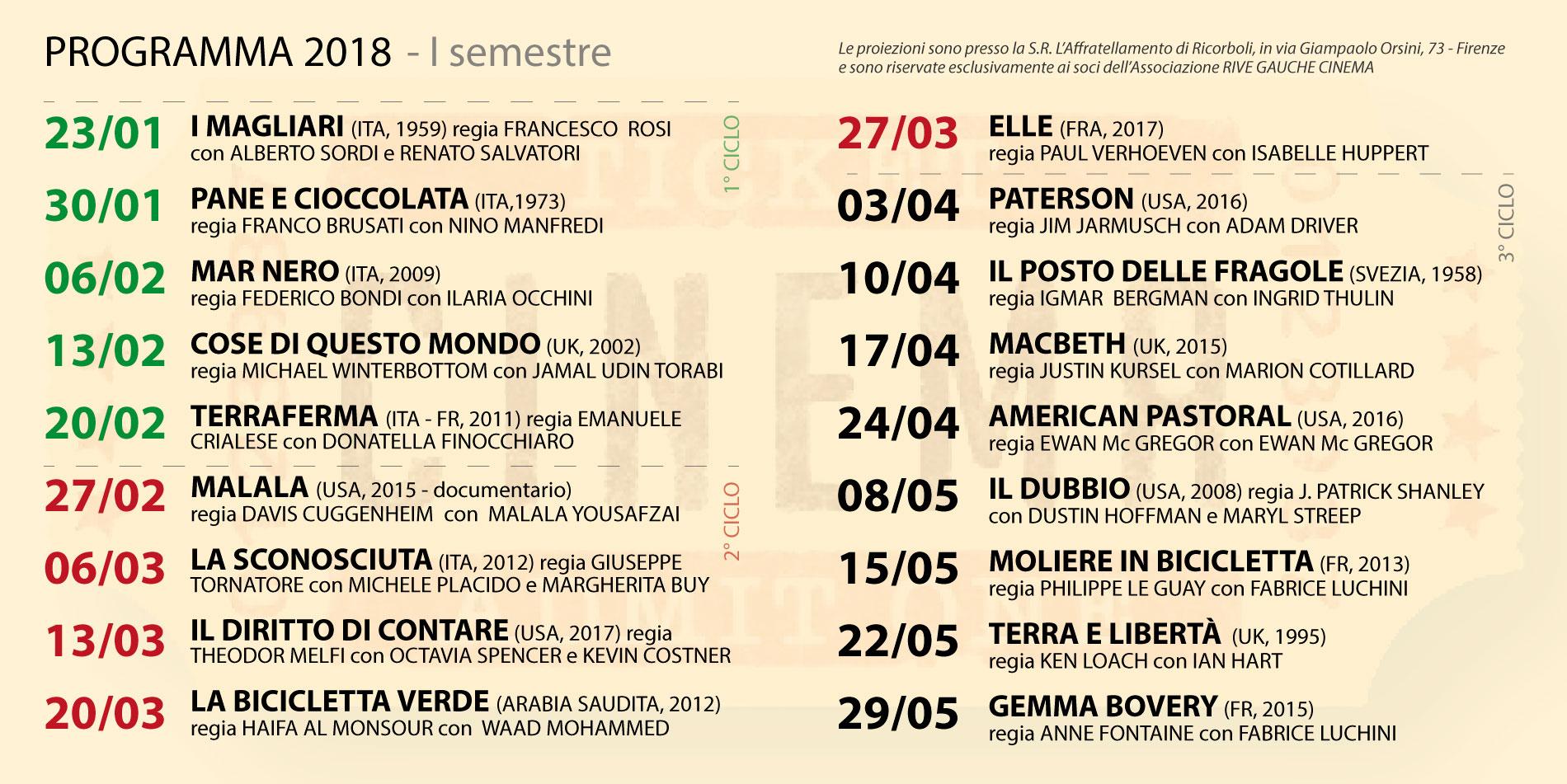 Programma 2018 - I semestre